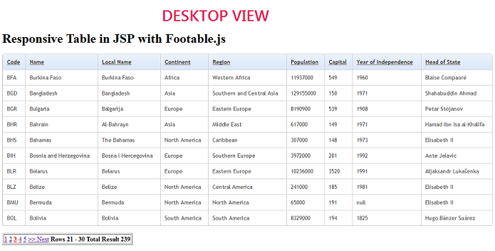 Responsive table in jsp with programmingfree for Hide table th jquery