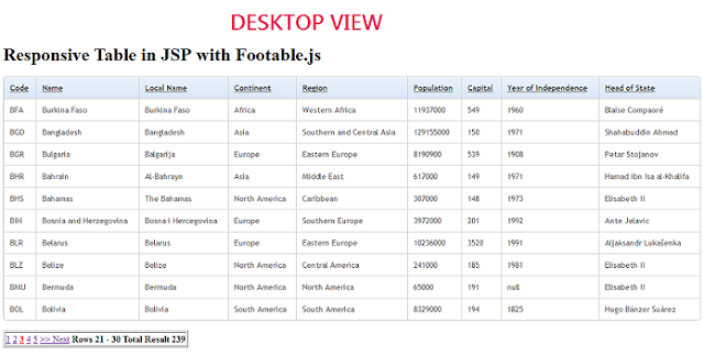 Responsive table in jsp with programmingfree for Table jquery