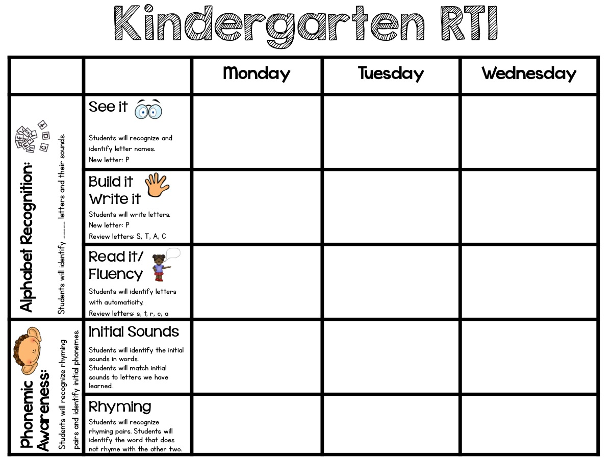 Worksheets Phonemic Awareness Worksheets rti in kindergarten abc and phonemic awareness to phonics as you can see i focus on two main areas alphabet add my goals for that week under each section