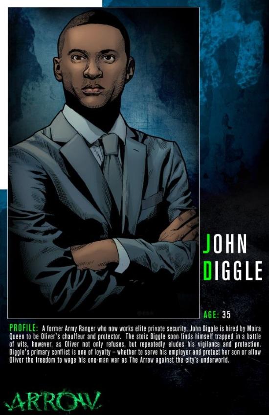 JOHN DIGGLE