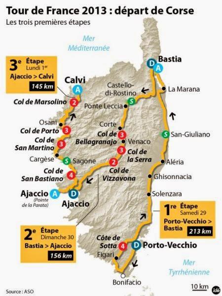 Itinéraire du 100ème Tour de France en Corse