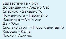 русско-греческий словарь