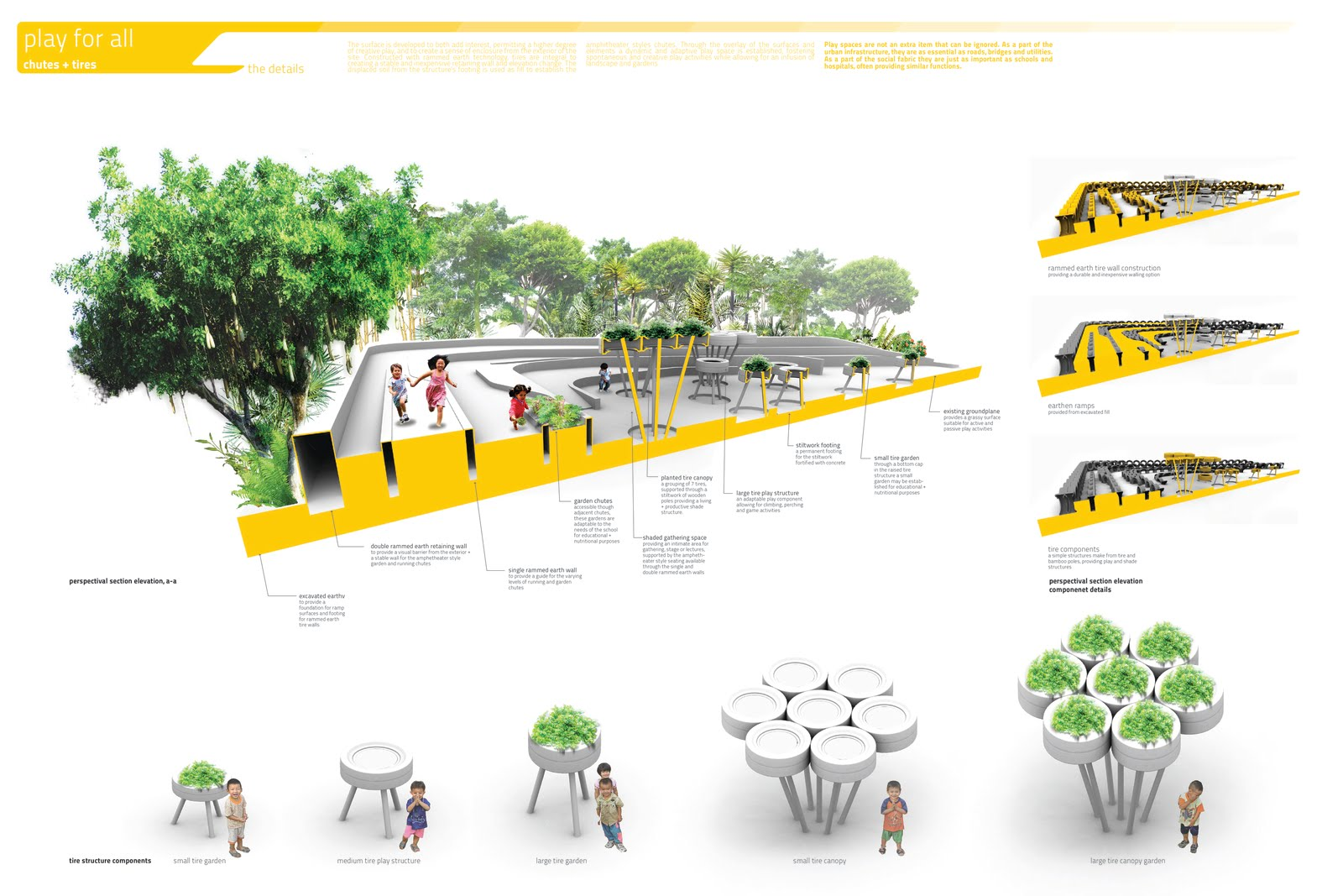 thesis architecture thailand