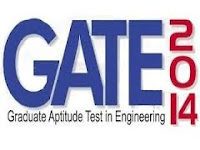 GATE 2013 Employment News