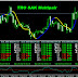 TRO SAK Multipair Highly Profitable Indicator