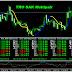 TRO SAK Multipair Highly Profitable Indicator