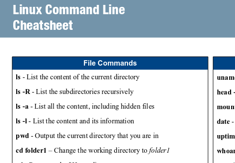 http://download.maketecheasier.com/MakeTechEasier_Linux_Commandline_cheatsheet.pdf
