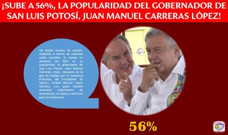 SUBE 56% LA POPULARIDAD DE JMCL.
