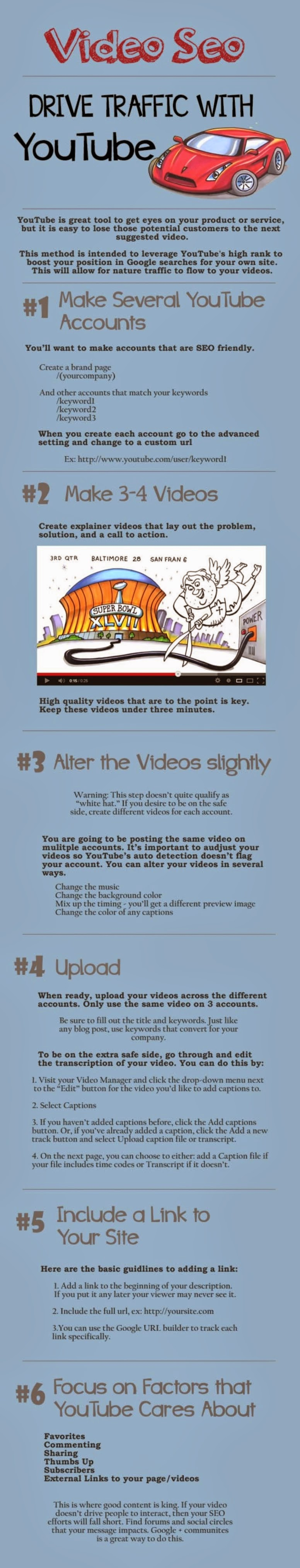 Video SEO, Drive Traffic with Youtube
