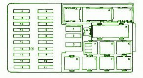Fuse       Box       Diagram       Mercedes       Benz    420sel 87      Mercedes       Fuse