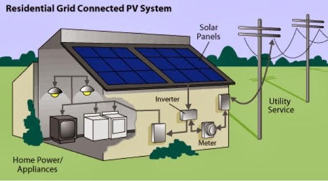 Jual elektrik hasil dari sumber TBB Solar