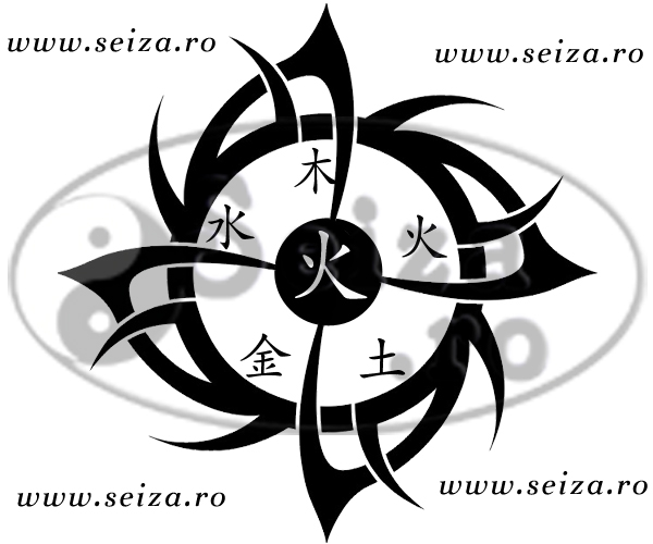 Tribal Tattoo / Wu Xing Tattoo / The Chinese Five Elements Tattoo