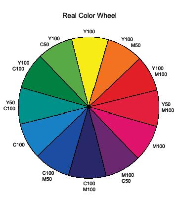 La rueda del color entendiendo los colores en la el - Rueda de colores ...