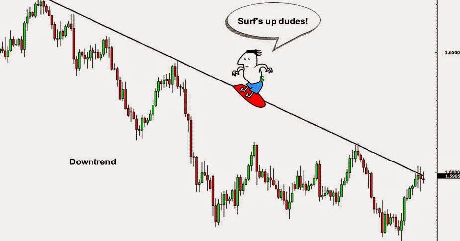 Que es un mercado forex
