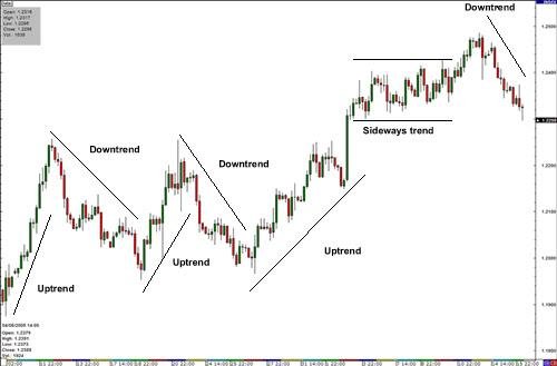 Welcome to Growth Aces | Daily Forex Analysis, Forex Signals