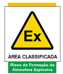 Exemplo de placa de sinalização de segurança de áreas classificadas contendo atmosferas explosivas