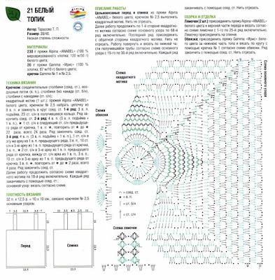 Схемы крючком для вязания по кругу