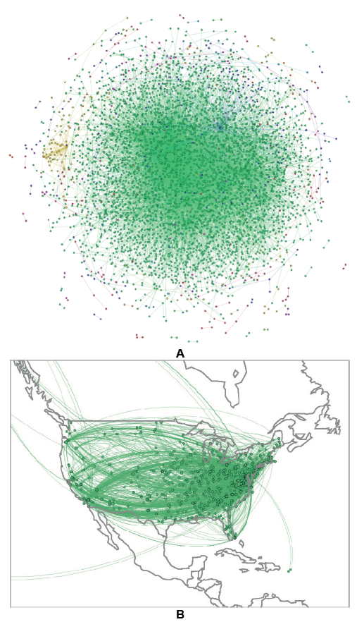 """an analysis of the topic of the network of emigration agents Use the """"principal component analysis"""" (pca) to build an index of social networks and  agents, with a possible increase in the volume of transactions and, ultimately, economic  limited."""