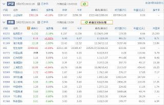 中国株コバンザメ投資ウォッチ銘柄watch20130327