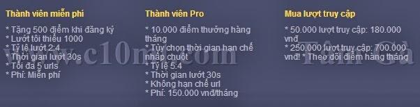 Kiếm tiền online với Autohits Urani Việt Nam