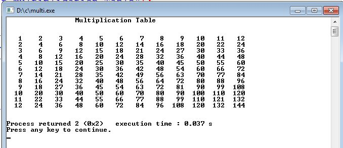 Free Programming Source Codes To All Multiplication Table In C