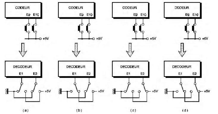 schema electronique emetteur recepteur infrarouge pdf