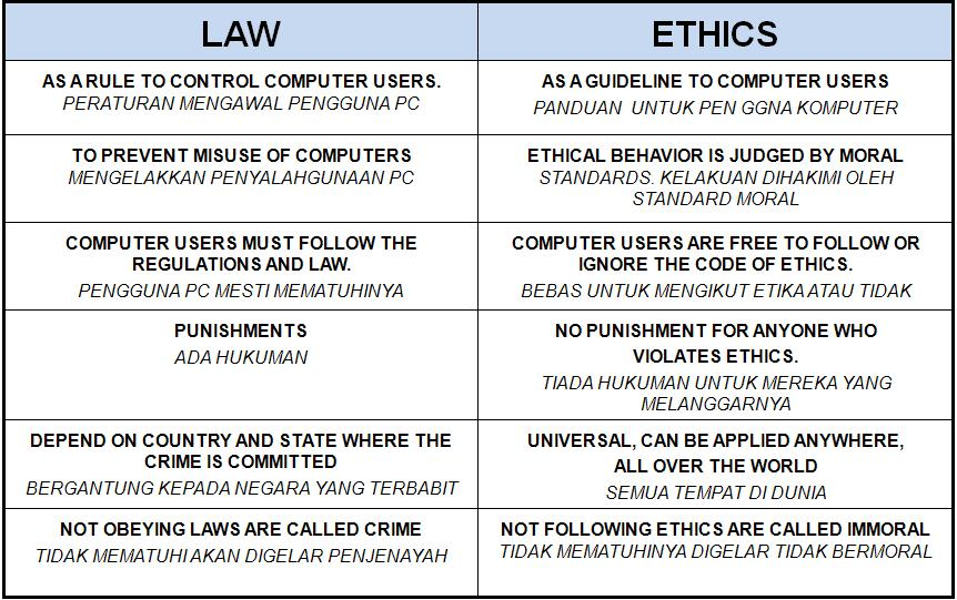 law and ethics patients rights in The human rights act and education procedures prior to practicing in a health clinic to ensure they can apply principles of health care and ethics in england, a patient is considered a minor if he or she is under law and professional issues in nursing transforming nursing practice.