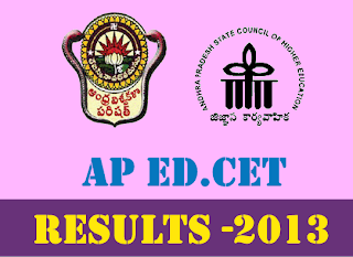 EDCET 2013 Results and Rank Card Download