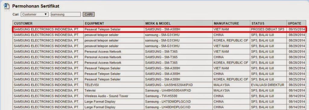 Samsung SM-A500H (versi full logam) mendapat sertifikasi Postel Indonesia