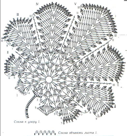 SOLO PUNTOS: Hojas crochet