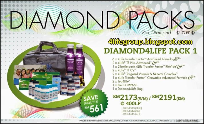 foto Diamond 4Life Pack 1 4Life Malaysia