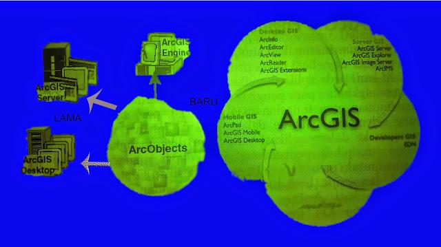 penjelasan tentang arcgis