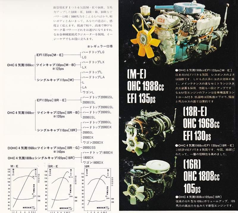 Toyota Corona Mark II, X10, X20, silniki, M-E, 18R-G, 16E, engines, fotki, zdjęcia