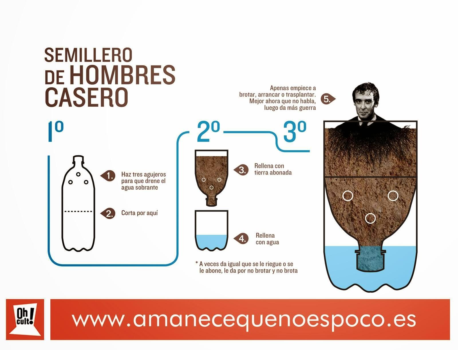 http://amanecequenoespoco.es/camisetas-chica/12-camiseta-semillero-de-hombres-chica.html