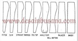 Jenis Celana Berdasarkan Bentuk / Siluetnya