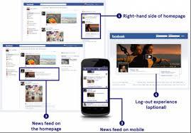 Cara Jitu Beriklan di Internet Melalui Facebook Ads