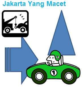 Jakarta Yang Macet