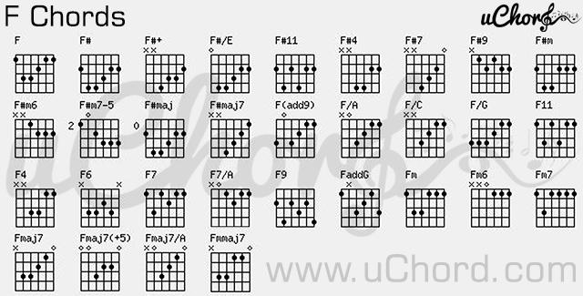 ตาราง คอร์ด F - Guitar F-Chords Chart