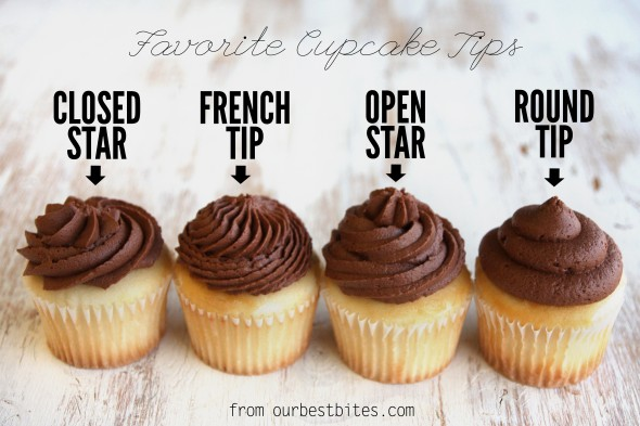 Baking Up A Storm In Kansas Cupcake Frosting Styles
