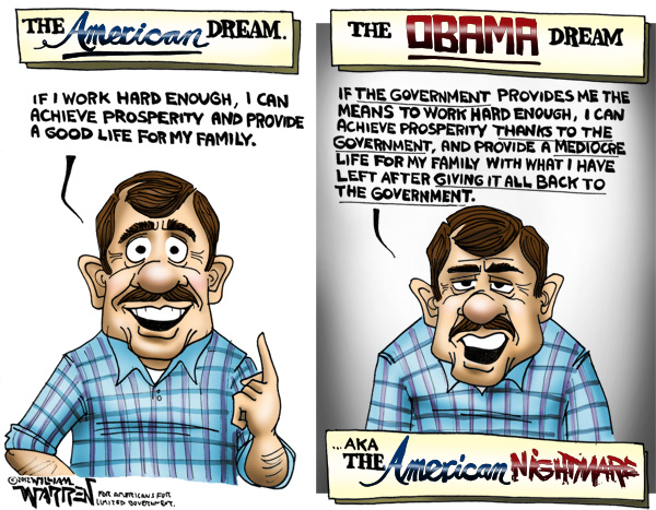 """american dream or american nightmare essay The """"american dream""""  an thought that success freedom and equality exists harmonizing to each man's capabilities irrespective of societal position and."""
