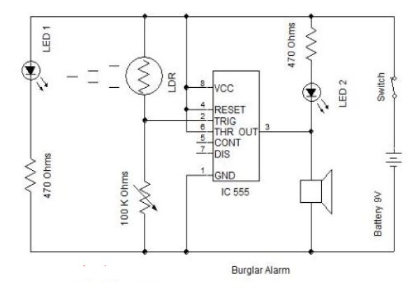 loadedcircuit com  burglar alarm
