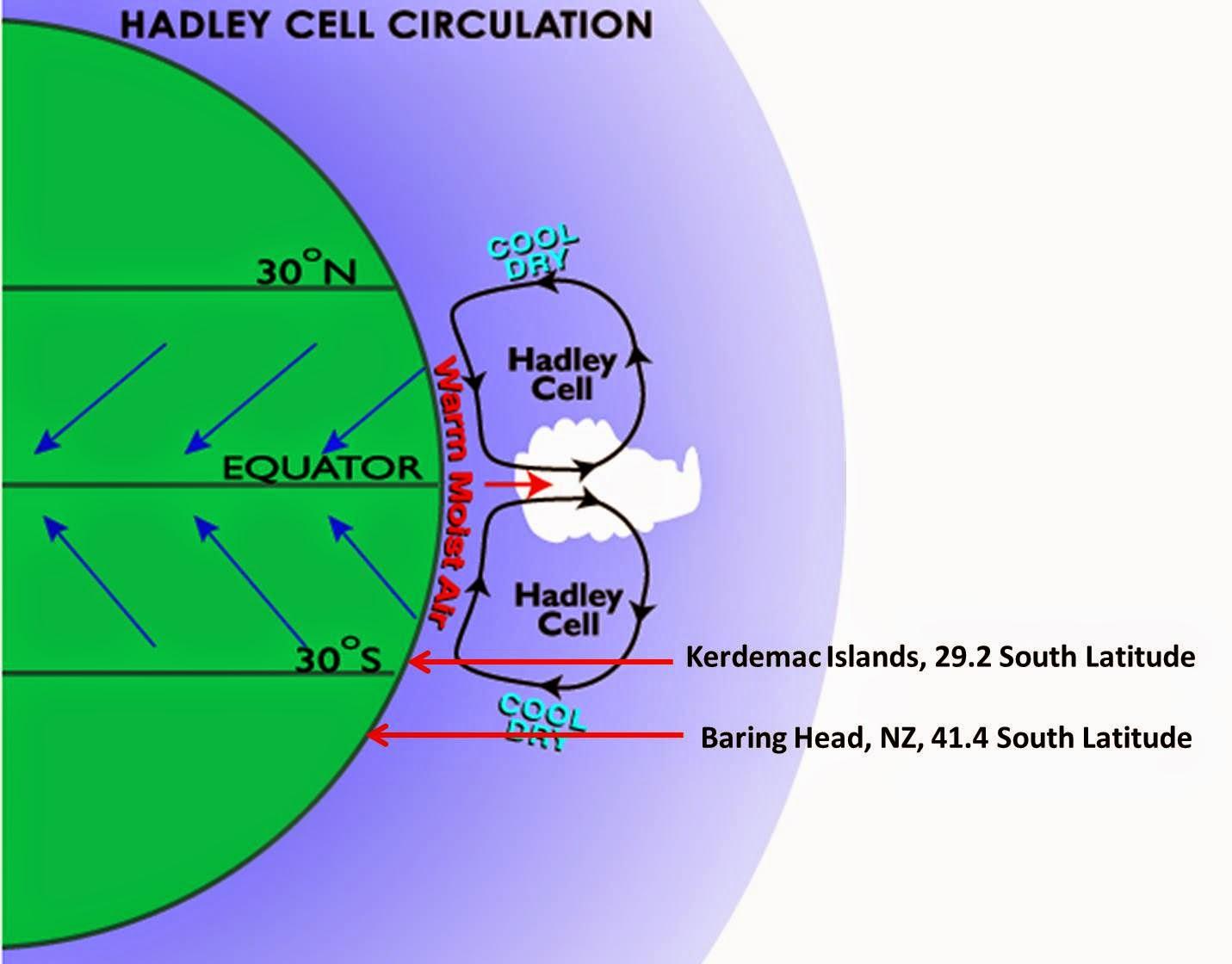 Hadley Cell Diagram Choice Image Diagram Writing Sample
