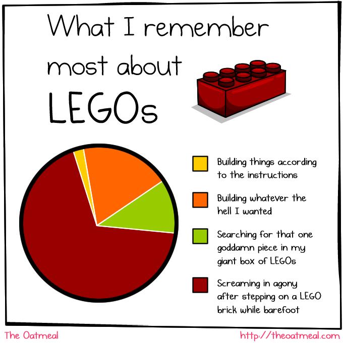http://theoatmeal.com/comics/legos