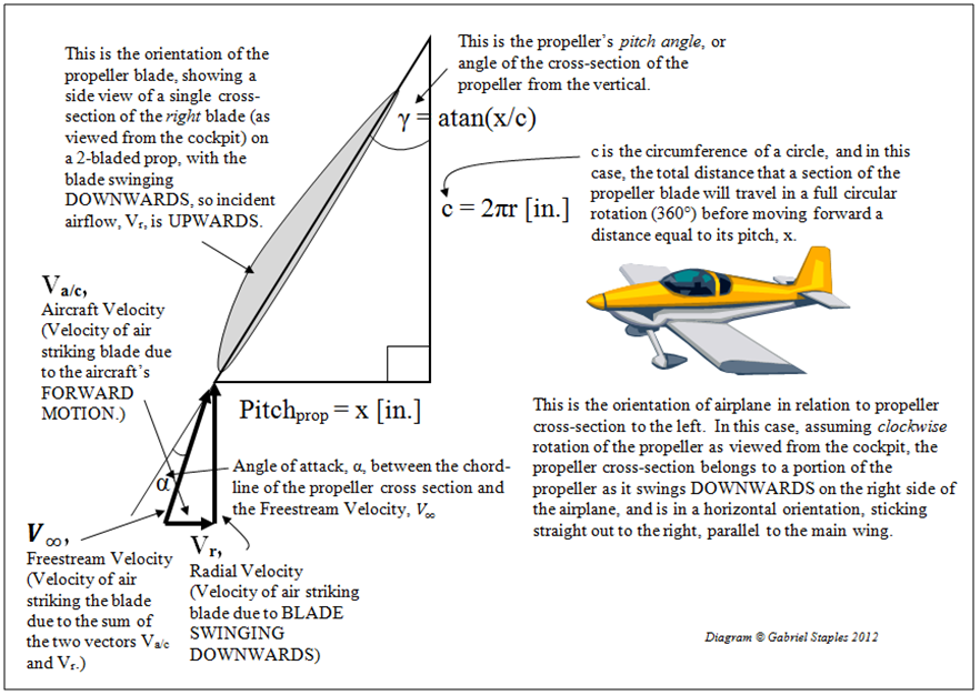 Pg5 additionally I66147 besides Cmp 088 Tigermoth Arf also Propeller Static Dynamic Thrust Equation Background further Model Jet Engines. on rc airplane electric motor system