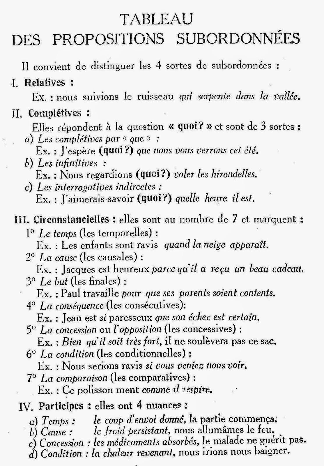 Comment analyser la phrase complexe ? - Page 2 Grammont-Hamon_Analyse+grammaticale+et+logique1951-0065+tableau+des+propositions+subordonn%25C3%25A9es