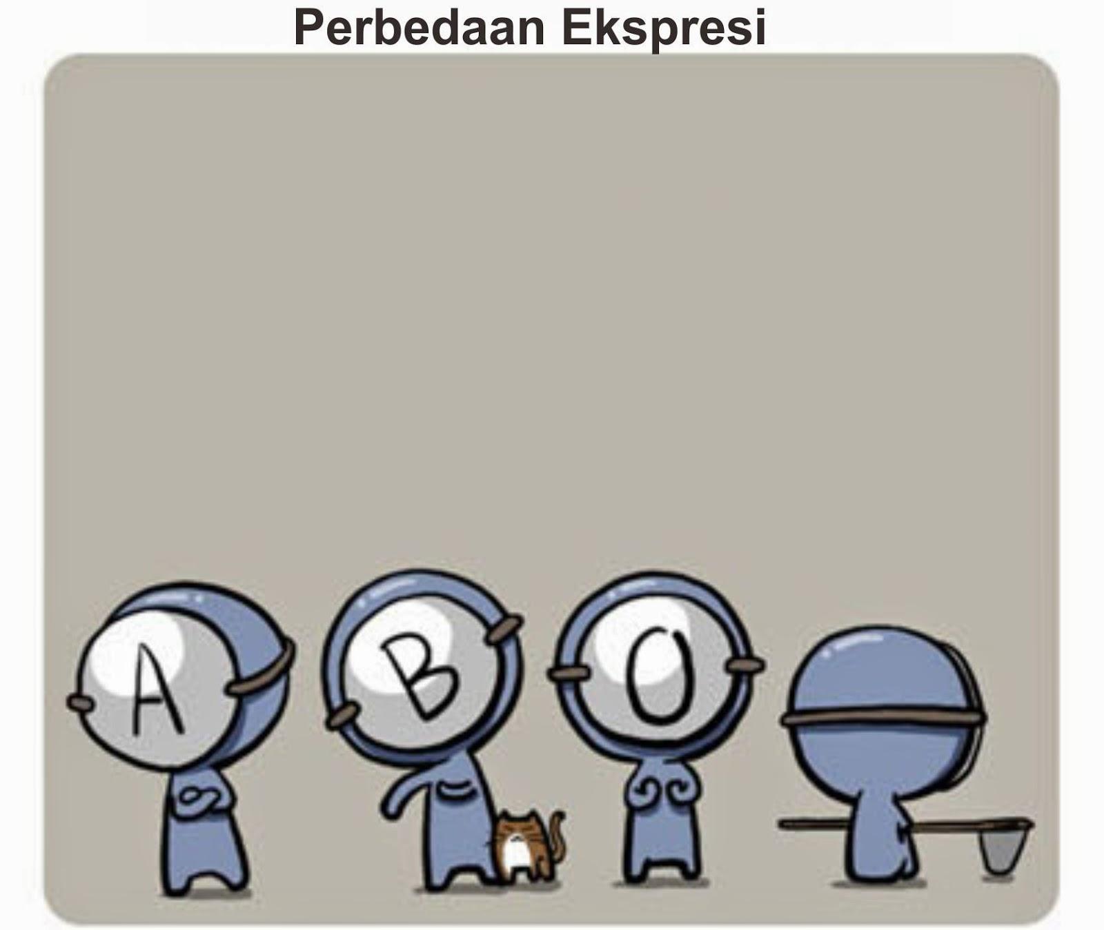 Komik Golongan Darah Ekspresi