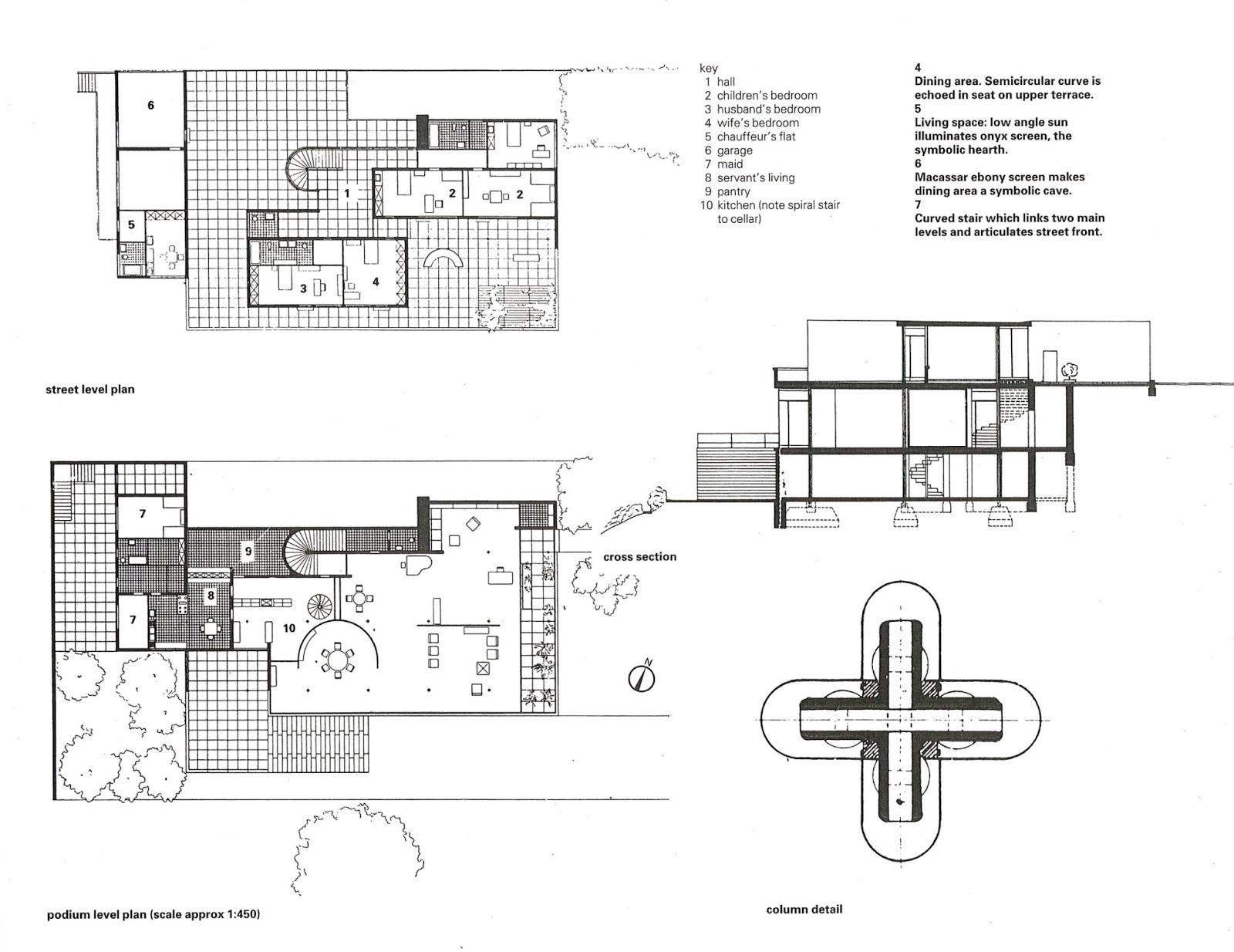 Architecture As Aesthetics Villa Tugendhat