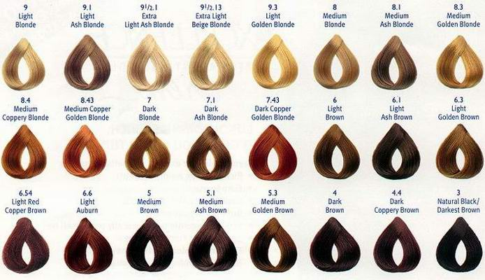Matrix hair color swatches