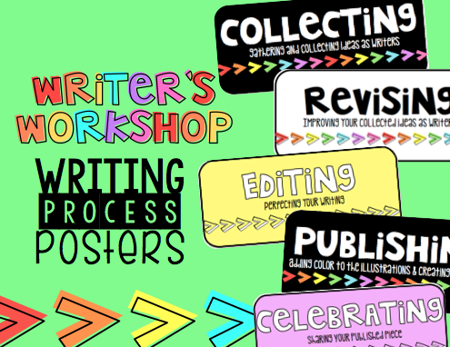 Writer's Workshop Writing Process Posters