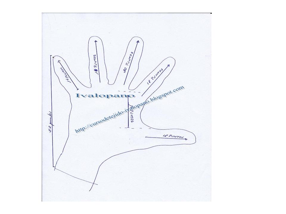 Curso de tejido a mano: Guantes en crochet